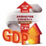 7%增速:有益中国,有益世界