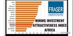 <strong>坦桑尼亚矿业投资吸引力下降</strong>