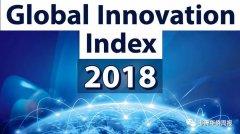 <strong>2018年全球创新指数:中国突破前20名,赞比亚成绩斐然</strong>
