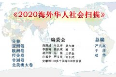 <strong>2020贝宁华人社会扫描</strong>